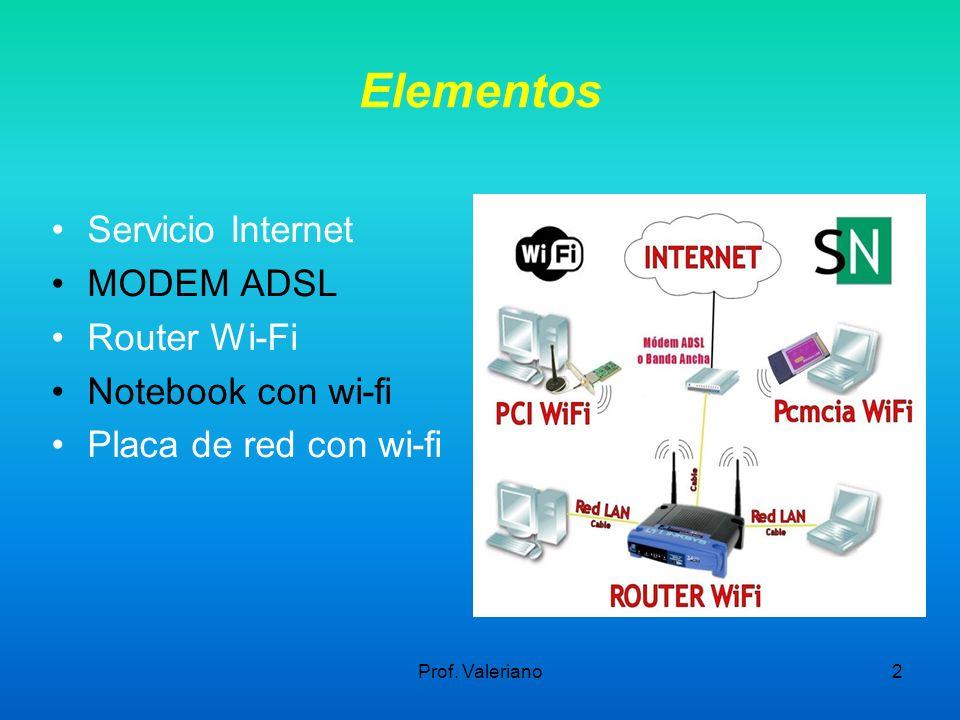 Prof. Valeriano2 Elementos Servicio Internet MODEM ADSL Router Wi-Fi Notebook con wi-fi Placa de red con wi-fi