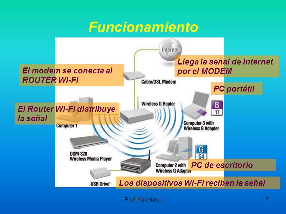 Prof. Valeriano7 Funcionamiento Llega la señal de Internet por el MODEM El modem se conecta al ROUTER WI-FI El Router Wi-Fi distribuye la señal Los di