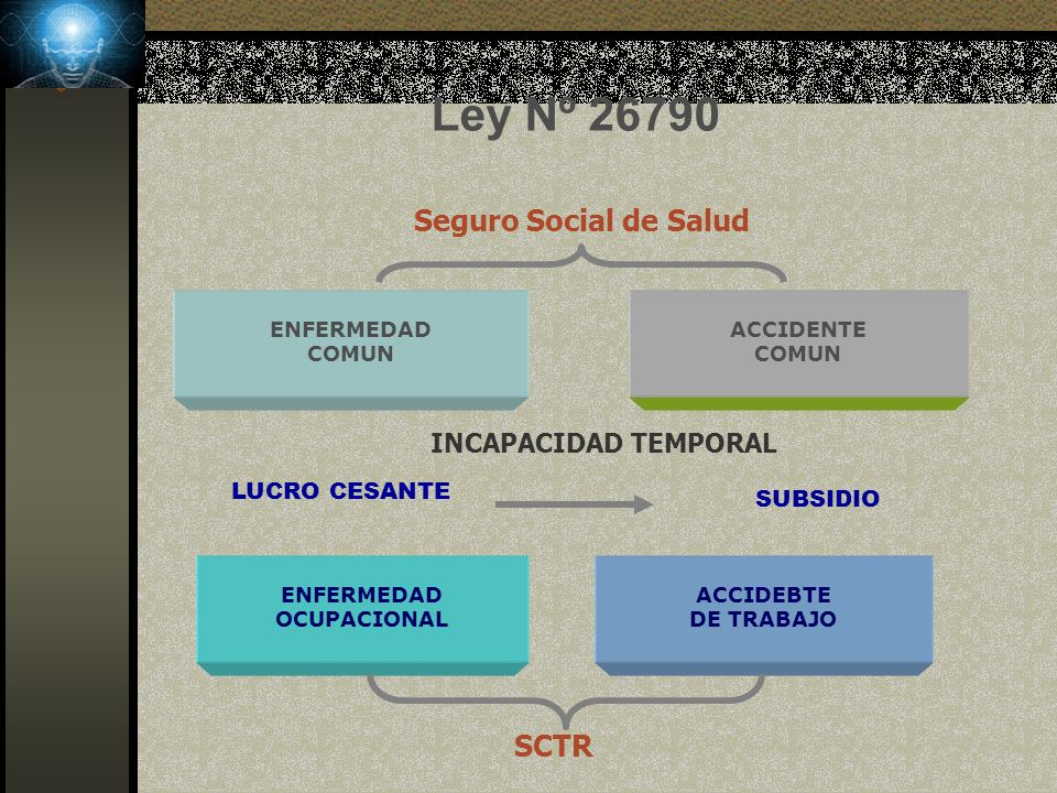 ARTICULO 9º.- SITUCACIOES ESPECIALES DEL ALUMBRAMIENTO ADELANTADO 9.1.