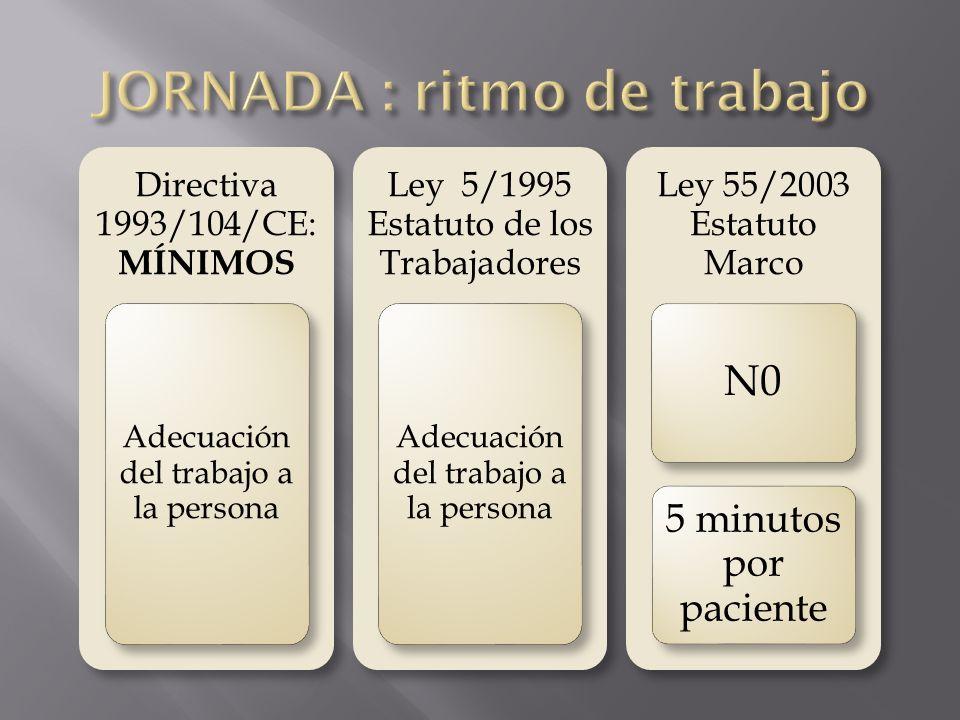 Directiva 1993/104/CE: MÍNIMOS Adecuación del trabajo a la persona Ley 5/1995 Estatuto de los Trabajadores Adecuación del trabajo a la persona Ley 55/