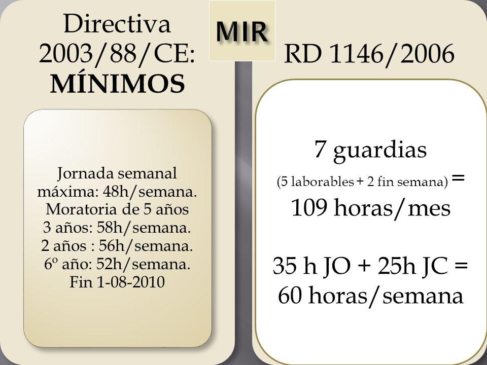 Directiva 2003/88/CE: MÍNIMOS Jornada semanal máxima: 48h/semana. Moratoria de 5 años 3 años: 58h/semana. 2 años : 56h/semana. 6º año: 52h/semana. Fin