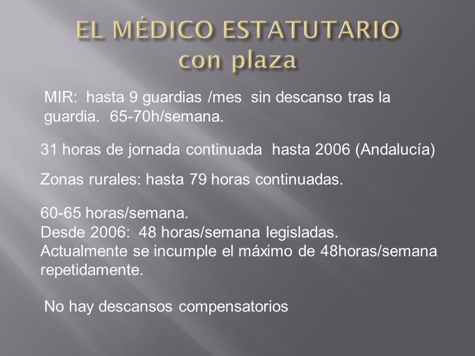 31 horas de jornada continuada hasta 2006 (Andalucía) Zonas rurales: hasta 79 horas continuadas. MIR: hasta 9 guardias /mes sin descanso tras la guard