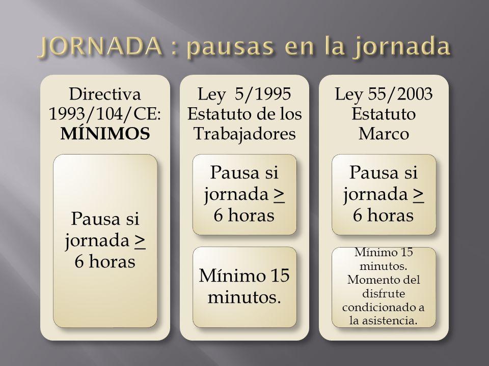Directiva 1993/104/CE: MÍNIMOS Pausa si jornada > 6 horas Ley 5/1995 Estatuto de los Trabajadores Pausa si jornada > 6 horas Mínimo 15 minutos. Ley 55