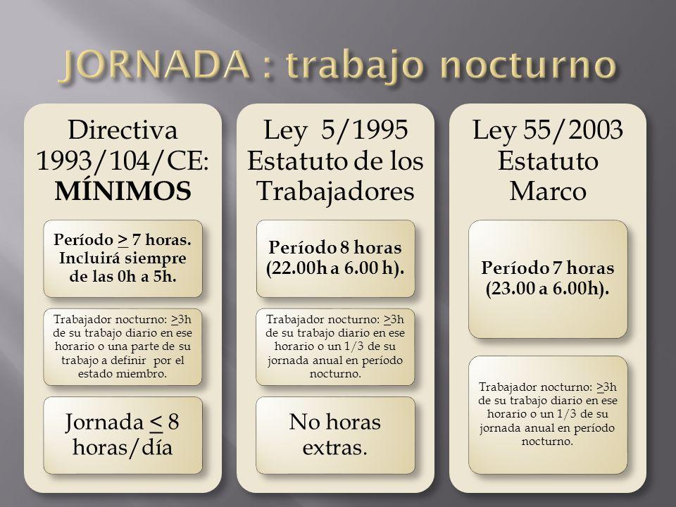 Directiva 1993/104/CE: MÍNIMOS Período > 7 horas. Incluirá siempre de las 0h a 5h. Trabajador nocturno: >3h de su trabajo diario en ese horario o una