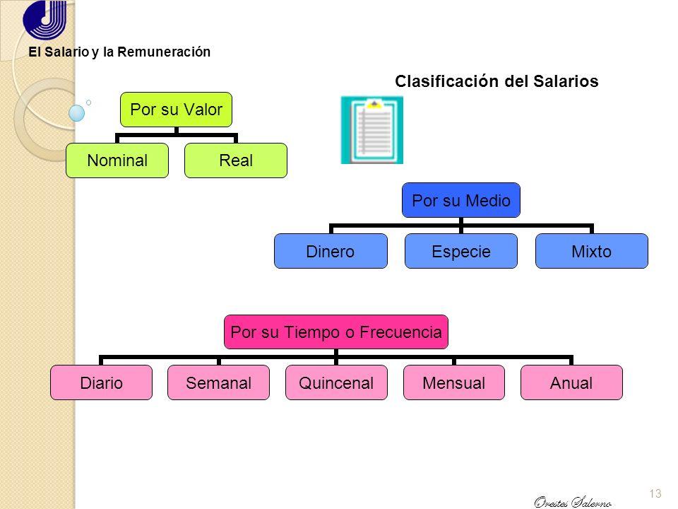 12 Orestes Salerno El Salario y la Remuneración Características del Salario Conmutativo (Art. 133 LOT). Irrenunciable (Art.148 LOT) Periódico (Art. 15
