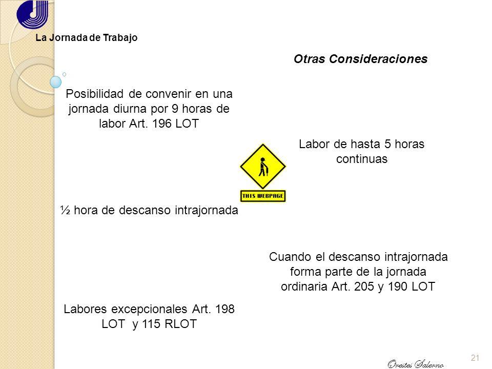 20 Orestes Salerno La Jornada de Trabajo Qué es Artículo 189.- Se entiende por jornada de trabajo el tiempo durante el cual el trabajador está a dispo