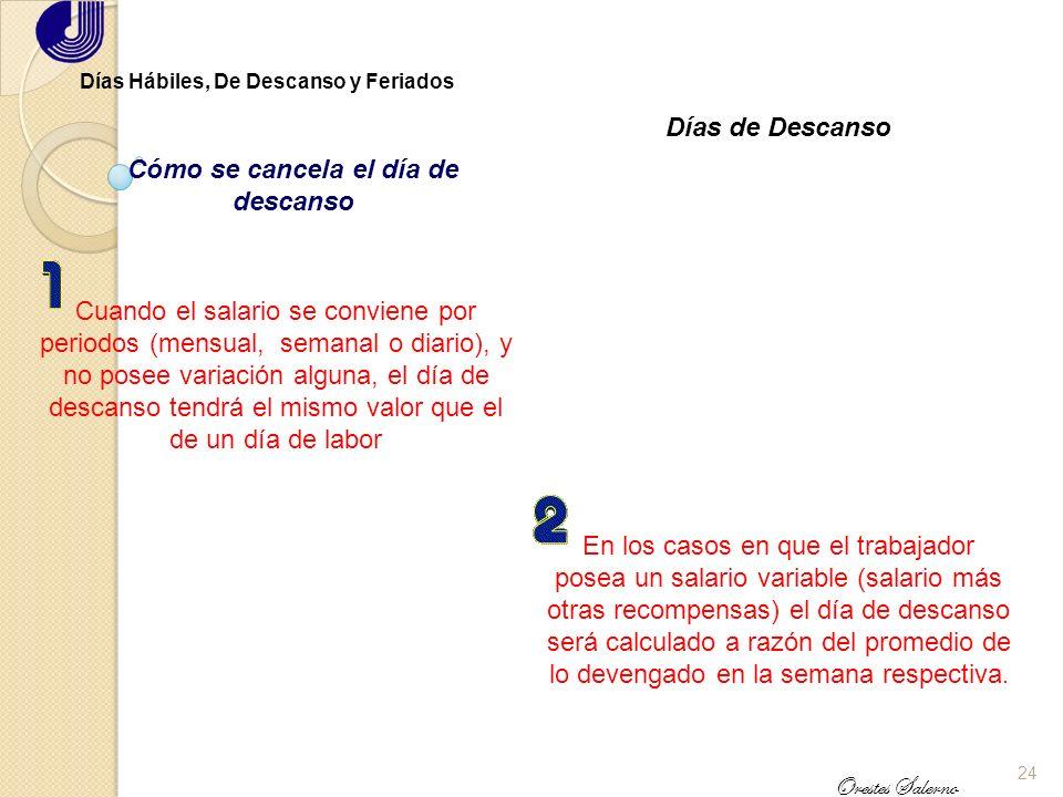23 Orestes Salerno Días Hábiles, De Descanso y Feriados Días de Descanso Todo trabajador tendrá derecho a un día descanso semanal remunerado Art. 216