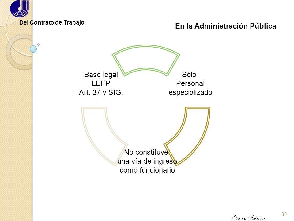 32 Orestes Salerno Del Contrato de Trabajo Otras Disposiciones Protección del trabajador nacional Extranjeros 10% (Art. 27) Limite en la Remuneración