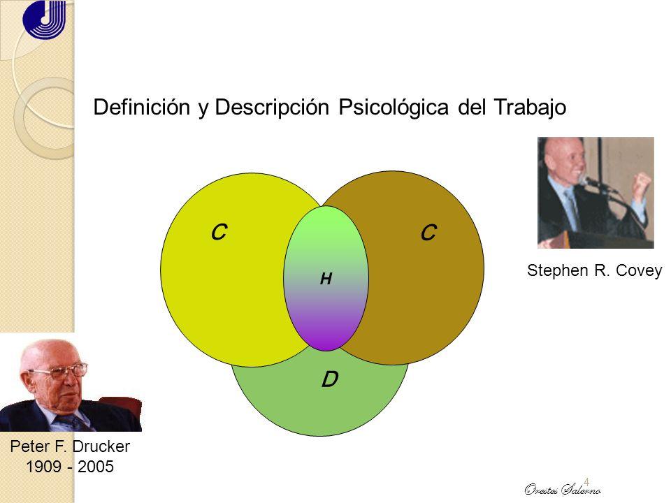 4 Definición y Descripción Psicológica del Trabajo C D C H Stephen R.