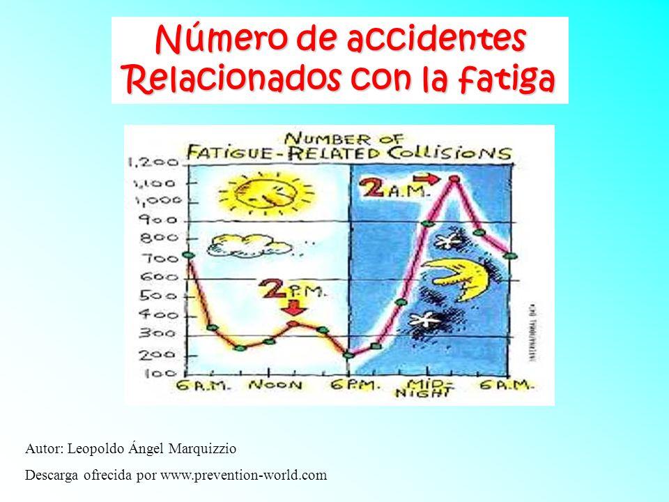Número de accidentes Relacionados con la fatiga Autor: Leopoldo Ángel Marquizzio Descarga ofrecida por www.prevention-world.com