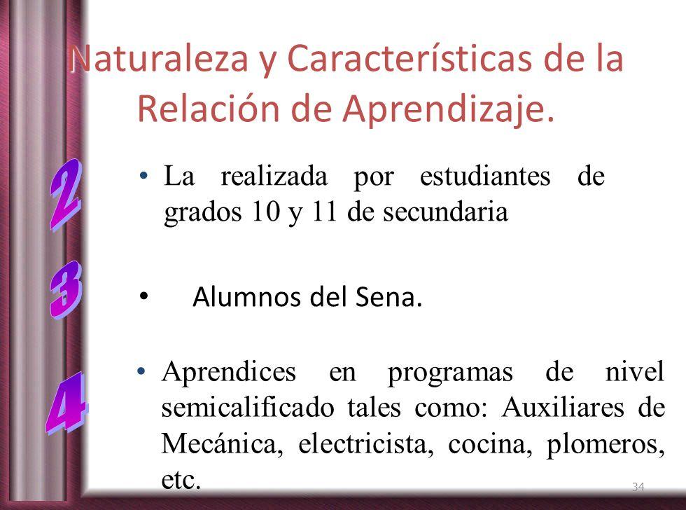 Naturaleza y Características de la Relación de Aprendizaje. Alumnos del Sena. 34 Aprendices en programas de nivel semicalificado tales como: Auxiliare