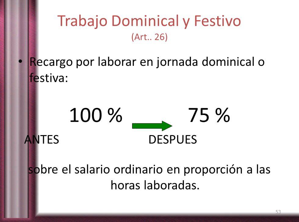 Trabajo Dominical y Festivo (Art.. 26) Recargo por laborar en jornada dominical o festiva: 100 % 75 % ANTES DESPUES sobre el salario ordinario en prop
