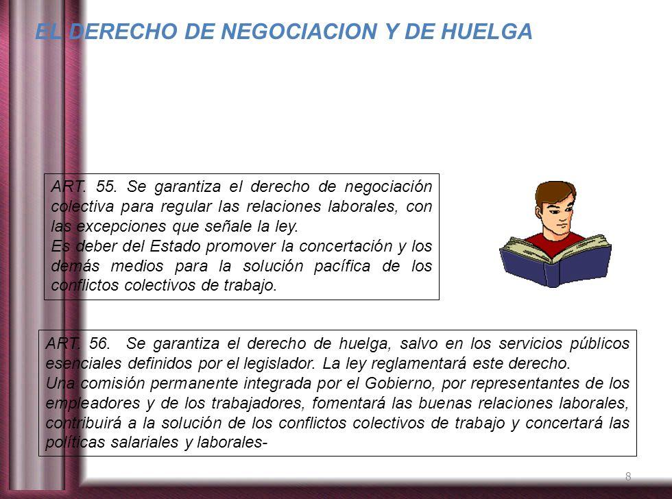 8 ART. 55. Se garantiza el derecho de negociación colectiva para regular las relaciones laborales, con las excepciones que señale la ley. Es deber del