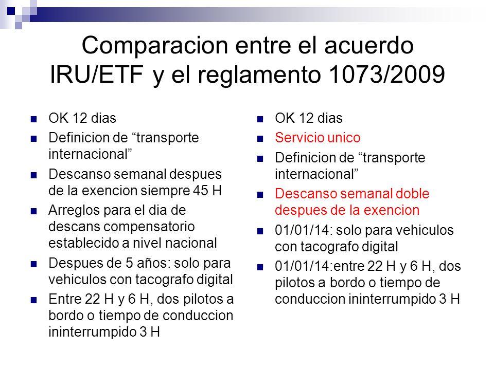 Comparacion entre el acuerdo IRU/ETF y el reglamento 1073/2009 OK 12 dias Definicion de transporte internacional Descanso semanal despues de la exenci