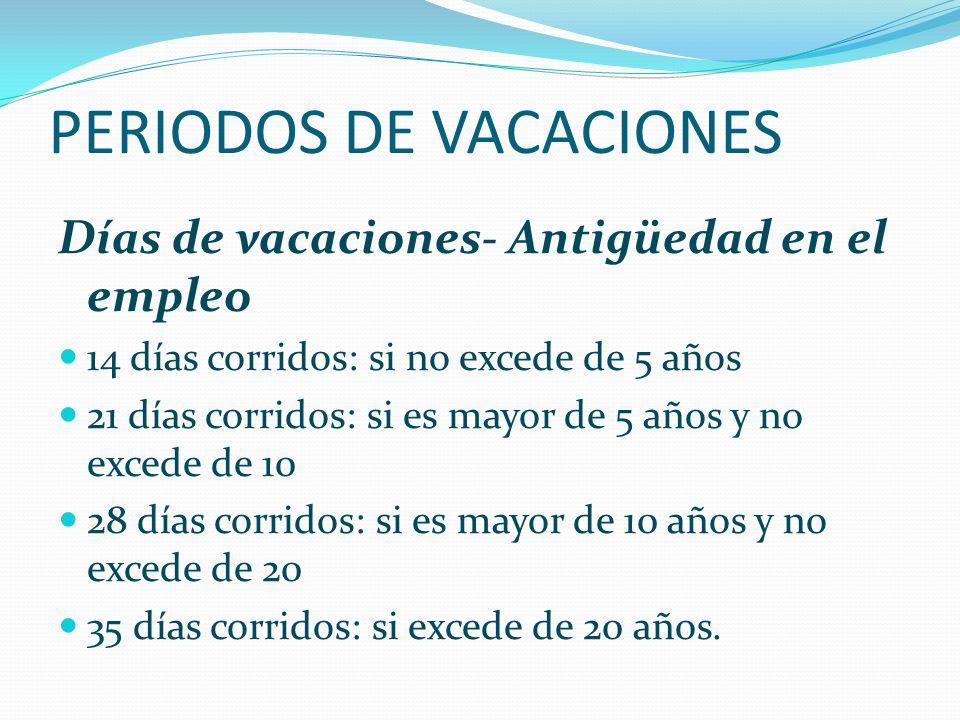PERIODOS DE VACACIONES Días de vacaciones- Antigüedad en el empleo 14 días corridos: si no excede de 5 años 21 días corridos: si es mayor de 5 años y