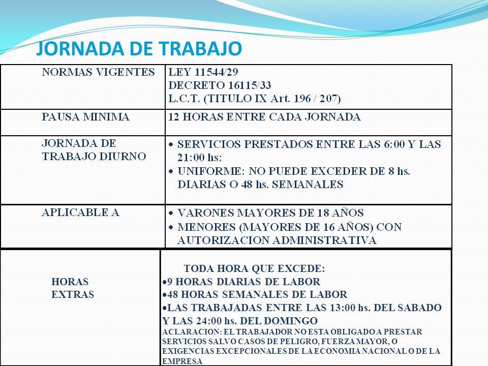 JORNADA DE TRABAJO HORAS EXTRAS TODA HORA QUE EXCEDE: 9 HORAS DIARIAS DE LABOR 48 HORAS SEMANALES DE LABOR LAS TRABAJADAS ENTRE LAS 13:00 hs. DEL SABA