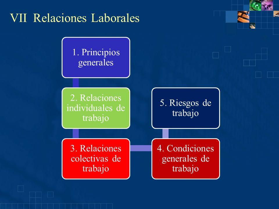 VII Relaciones Laborales 1. Principios generales 2. Relaciones individuales de trabajo 3. Relaciones colectivas de trabajo 4. Condiciones generales de