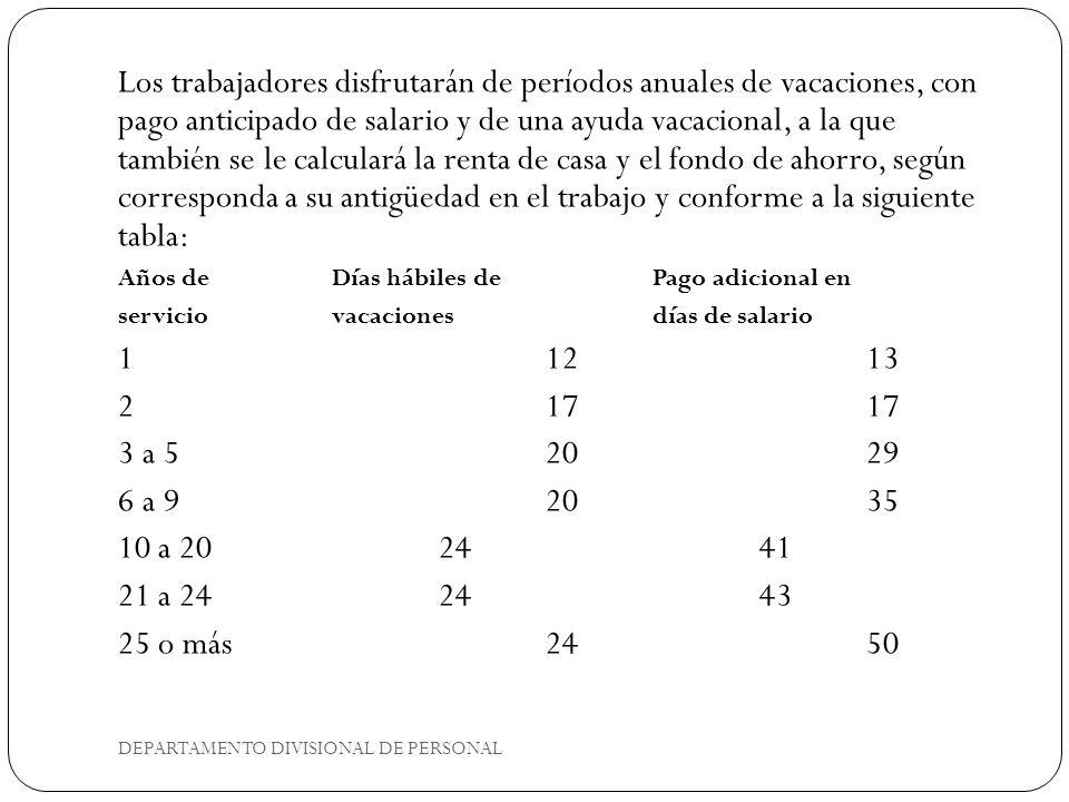 CLÁUSULA 67 SERVICIO ELÉCTRICO DEPARTAMENTO DIVISIONAL DE PERSONAL