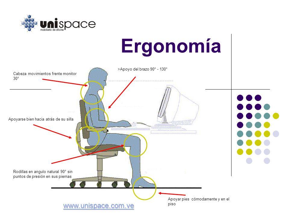 Ergonomía Cabeza movimientos frente monitor 30° >Apoyo del brazo 90° - 130° Apoyarse bien hacia atrás de su silla Apoyar pies cómodamente y en el piso