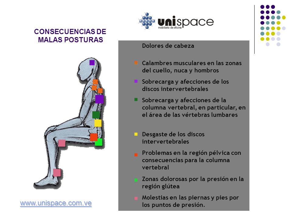 Dolores de cabeza Calambres musculares en las zonas del cuello, nuca y hombros Sobrecarga y afecciones de los discos intervertebrales Sobrecarga y afe