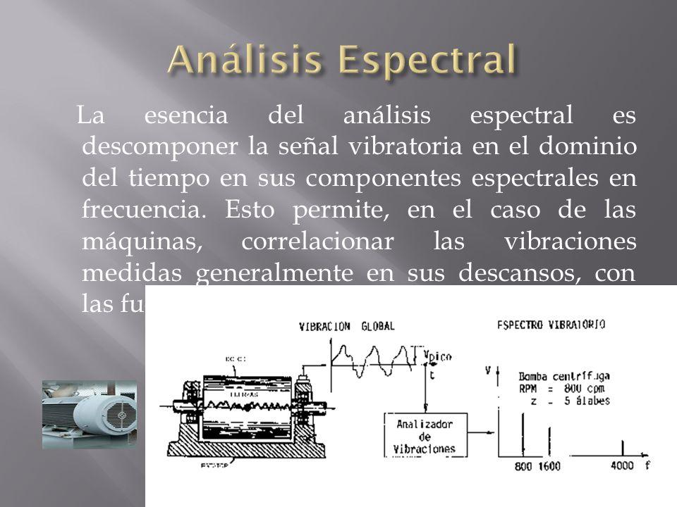 La esencia del análisis espectral es descomponer la señal vibratoria en el dominio del tiempo en sus componentes espectrales en frecuencia. Esto permi