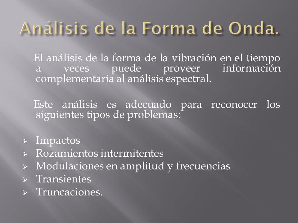 El análisis de la forma de la vibración en el tiempo a veces puede proveer información complementaria al análisis espectral. Este análisis es adecuado