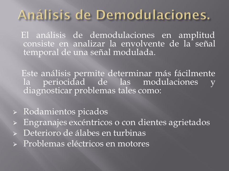 El análisis de demodulaciones en amplitud consiste en analizar la envolvente de la señal temporal de una señal modulada. Este análisis permite determi
