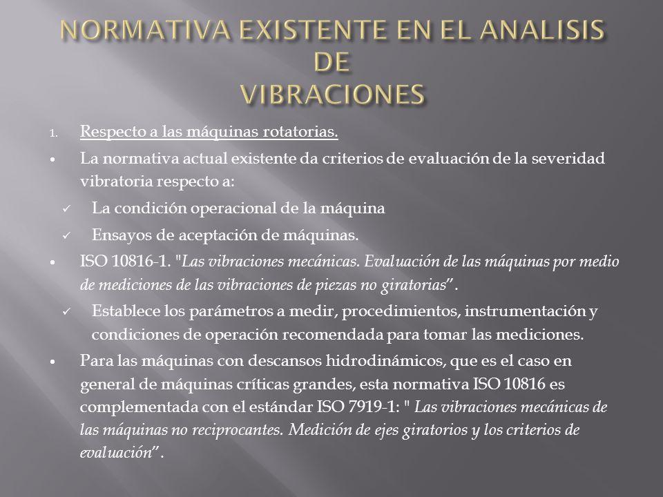 1. Respecto a las máquinas rotatorias. La normativa actual existente da criterios de evaluación de la severidad vibratoria respecto a: La condición op