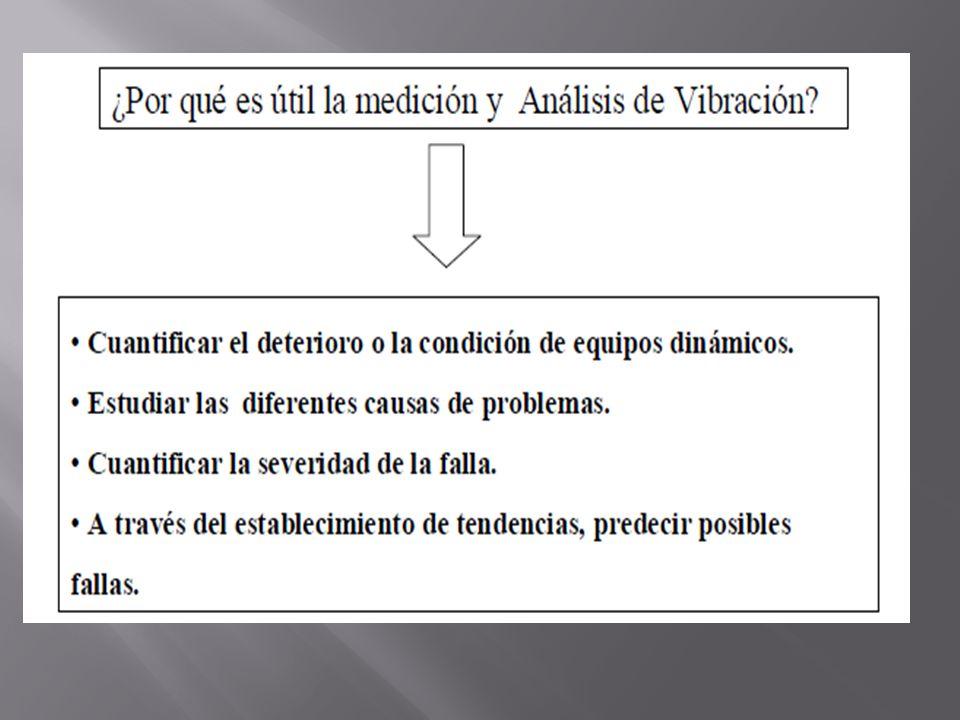 ANÁLISIS DE VIBRACIONES 1.avi ANÁLISIS DE VIBRACIONES 2.avi MachineSpy - Mantenimiento Just In Time de Mantenimiento predictivo.
