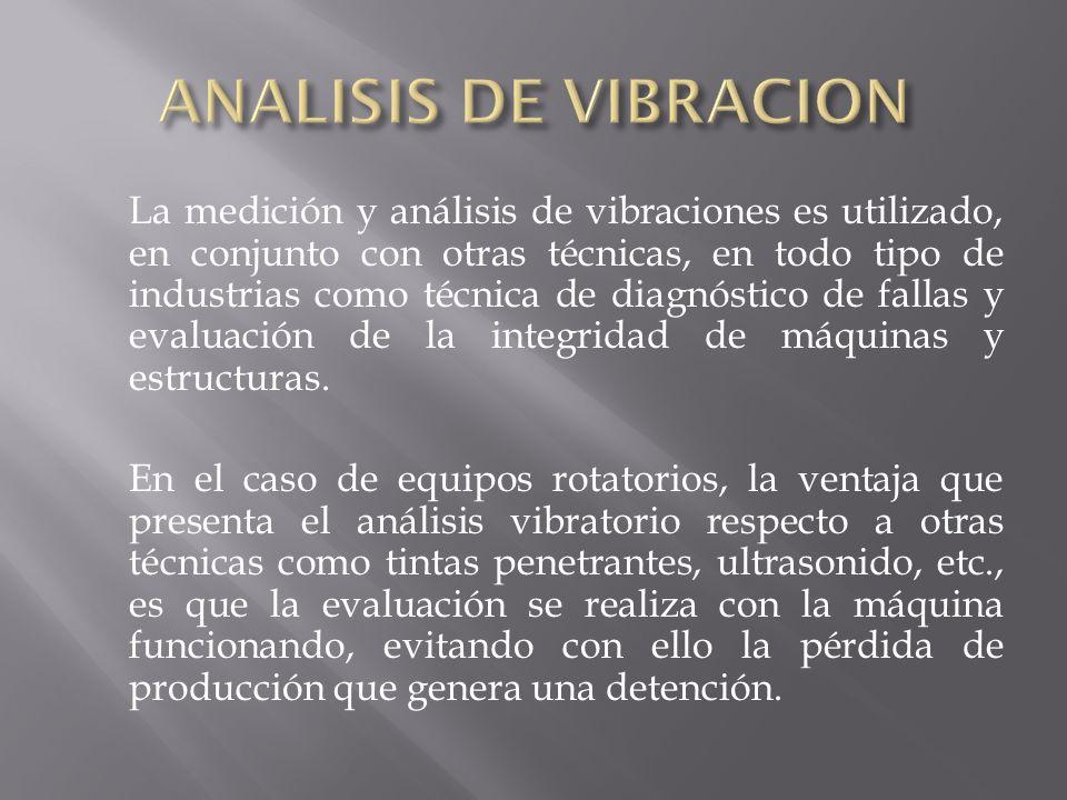 La medición y análisis de vibraciones es utilizado, en conjunto con otras técnicas, en todo tipo de industrias como técnica de diagnóstico de fallas y