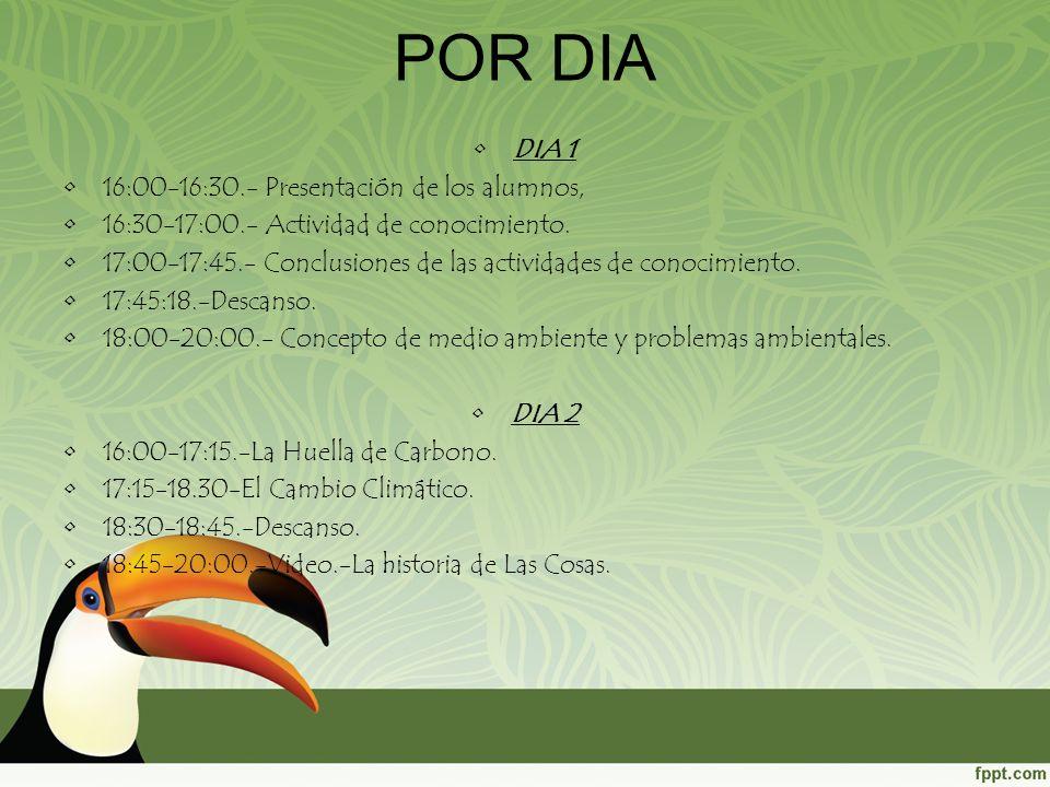 POR DIA DIA 1 16:00-16:30.- Presentación de los alumnos, 16:30-17:00.- Actividad de conocimiento. 17:00-17:45.- Conclusiones de las actividades de con