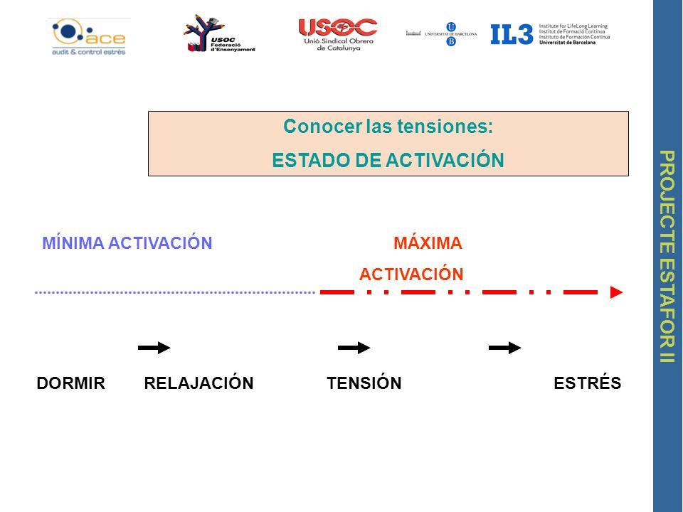 PROJECTE ESTAFOR II Conocer las tensiones: ESTADO DE ACTIVACIÓN DORMIR RELAJACIÓN TENSIÓN ESTRÉS MÍNIMA ACTIVACIÓN MÁXIMA ACTIVACIÓN