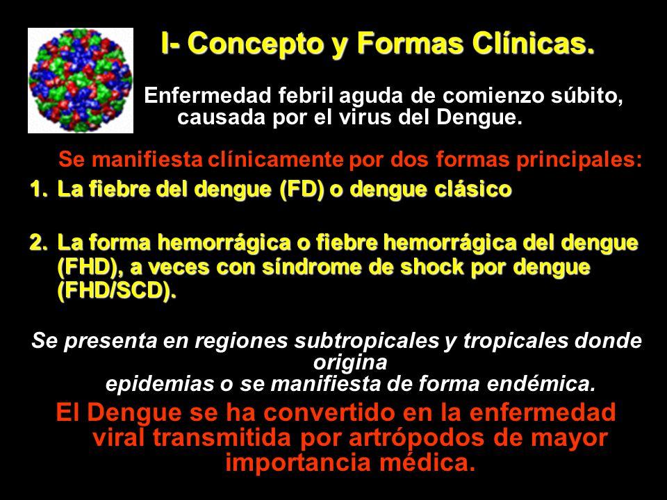 II- Reseña Histórica Dengue en el Trópico.Dengue en el Trópico.
