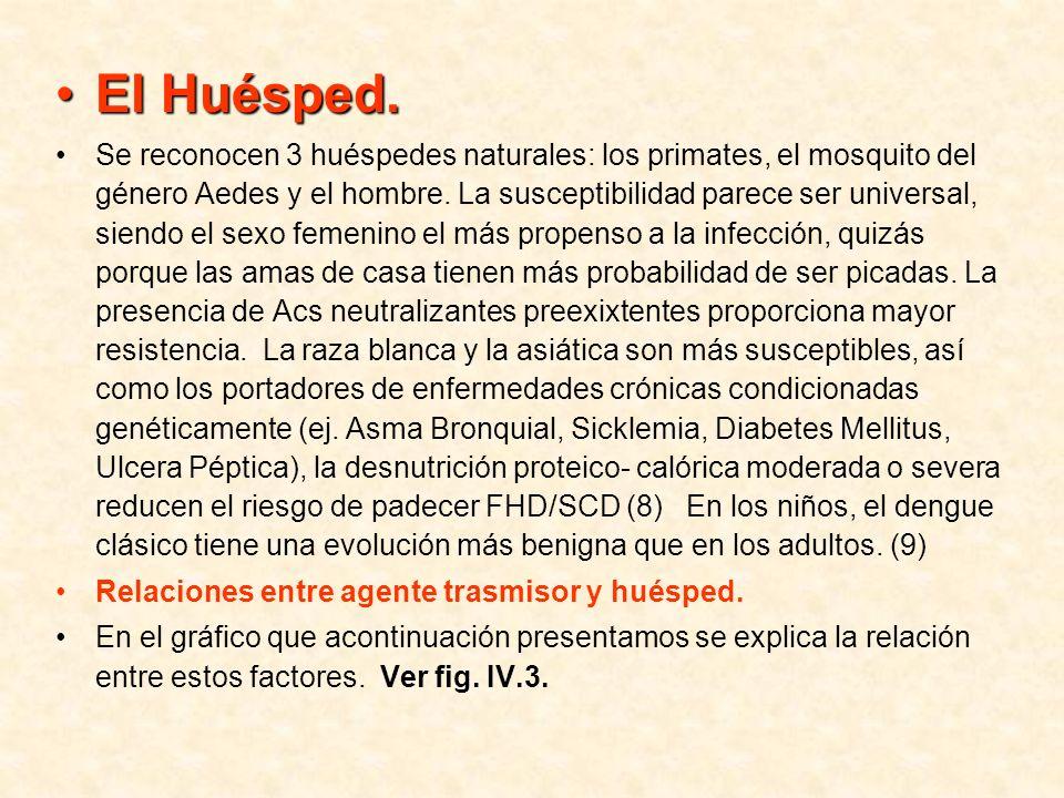 El Huésped.El Huésped. Se reconocen 3 huéspedes naturales: los primates, el mosquito del género Aedes y el hombre. La susceptibilidad parece ser unive