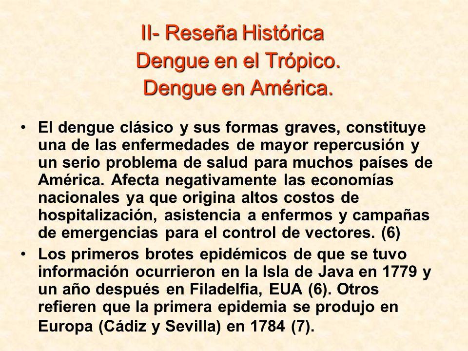 II- Reseña Histórica Dengue en el Trópico. Dengue en el Trópico. Dengue en América. Dengue en América. dengue clásicoEl dengue clásico y sus formas gr