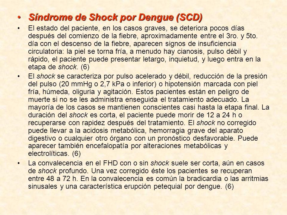 Síndrome de Shock por Dengue (SCD)Síndrome de Shock por Dengue (SCD) El estado del paciente, en los casos graves, se deteriora pocos días después del