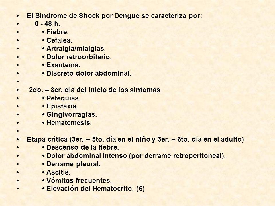 El Sindrome de Shock por Dengue se caracteriza por: 0 - 48 h. Fiebre. Cefalea. Artralgia/mialgias. Dolor retroorbitario. Exantema. Discreto dolor abdo