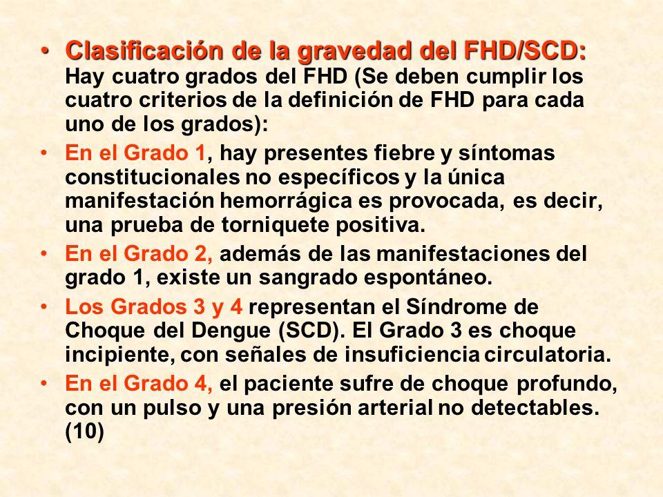 Clasificación de la gravedad del FHD/SCD:Clasificación de la gravedad del FHD/SCD: Hay cuatro grados del FHD (Se deben cumplir los cuatro criterios de