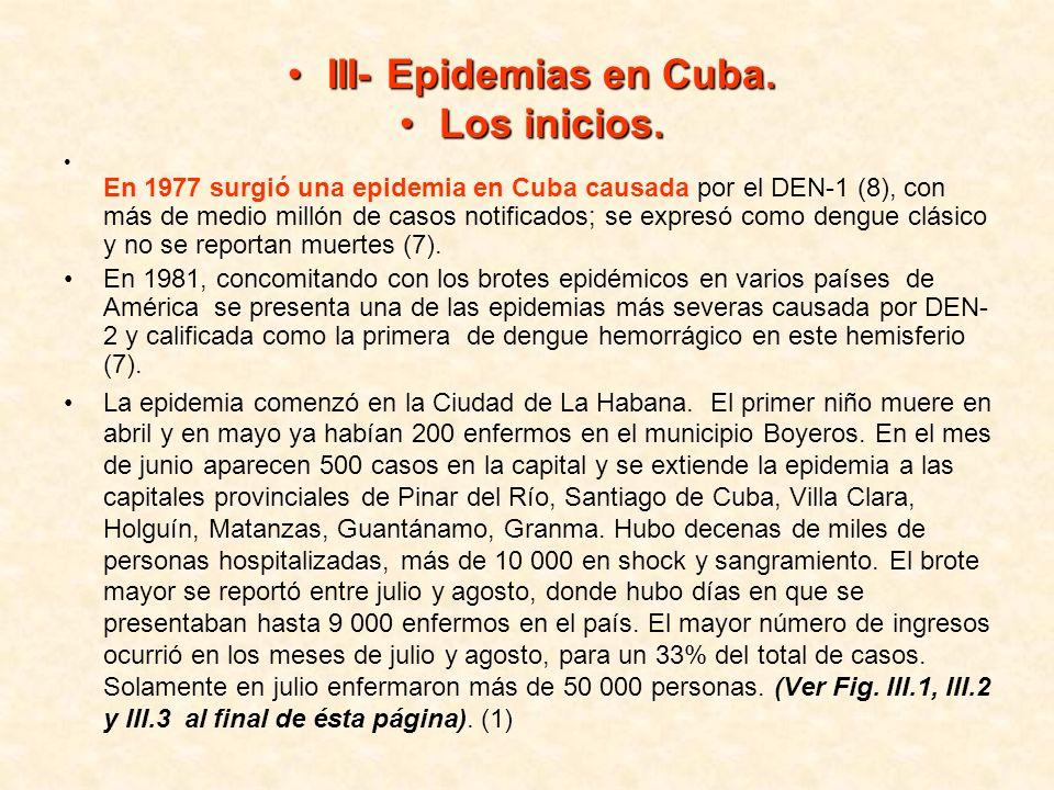 III- Epidemias en Cuba.III- Epidemias en Cuba. Los inicios.Los inicios. En 1977 surgió una epidemia en Cuba causada por el DEN-1 (8), con más de medio