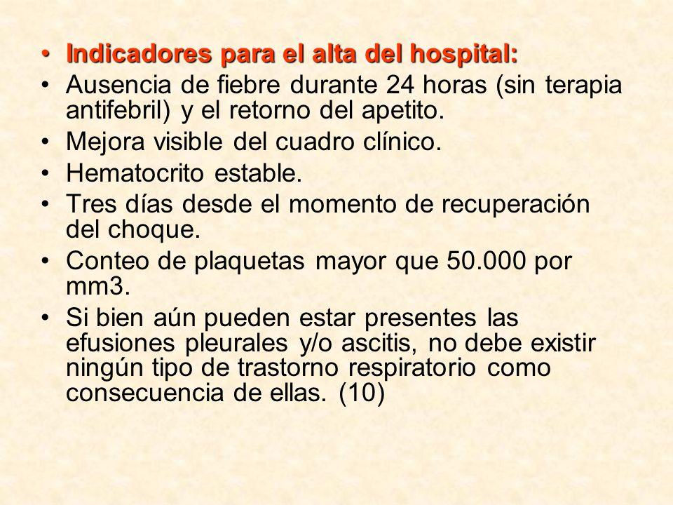Indicadores para el alta del hospital:Indicadores para el alta del hospital: Ausencia de fiebre durante 24 horas (sin terapia antifebril) y el retorno