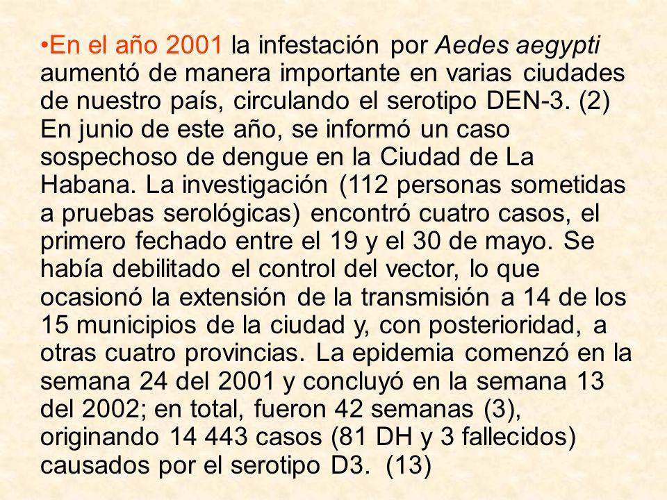 En el año 2001 la infestación por Aedes aegypti aumentó de manera importante en varias ciudades de nuestro país, circulando el serotipo DEN-3. (2) En