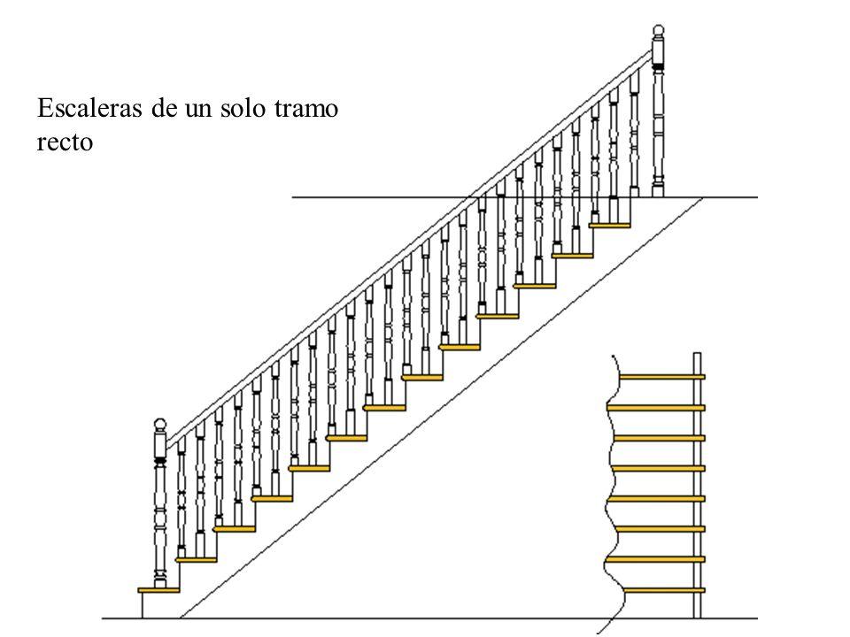 Escaleras de un solo tramo recto