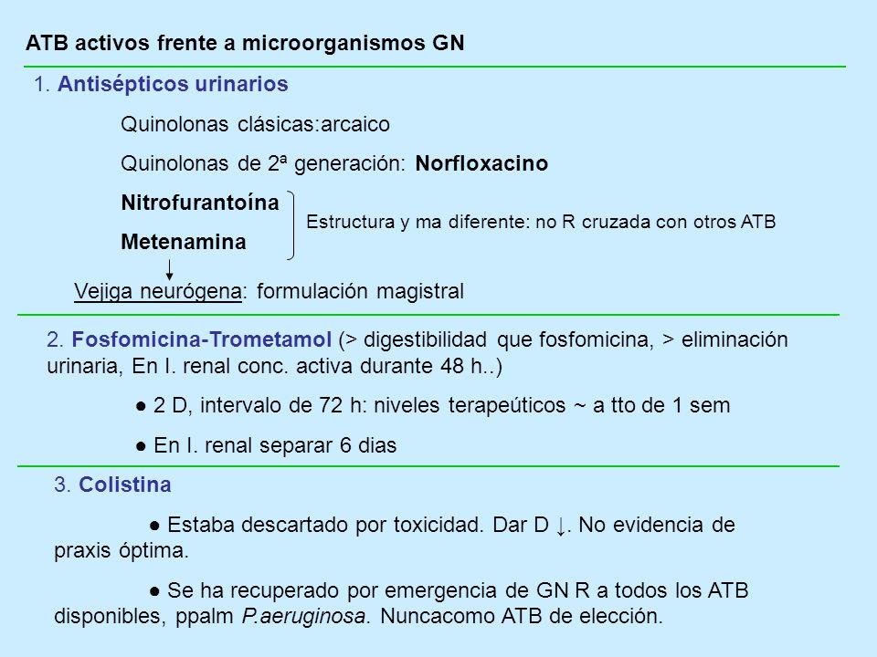 ATB activos frente a microorganismos GN 1. Antisépticos urinarios Quinolonas clásicas:arcaico Quinolonas de 2ª generación: Norfloxacino Nitrofurantoín