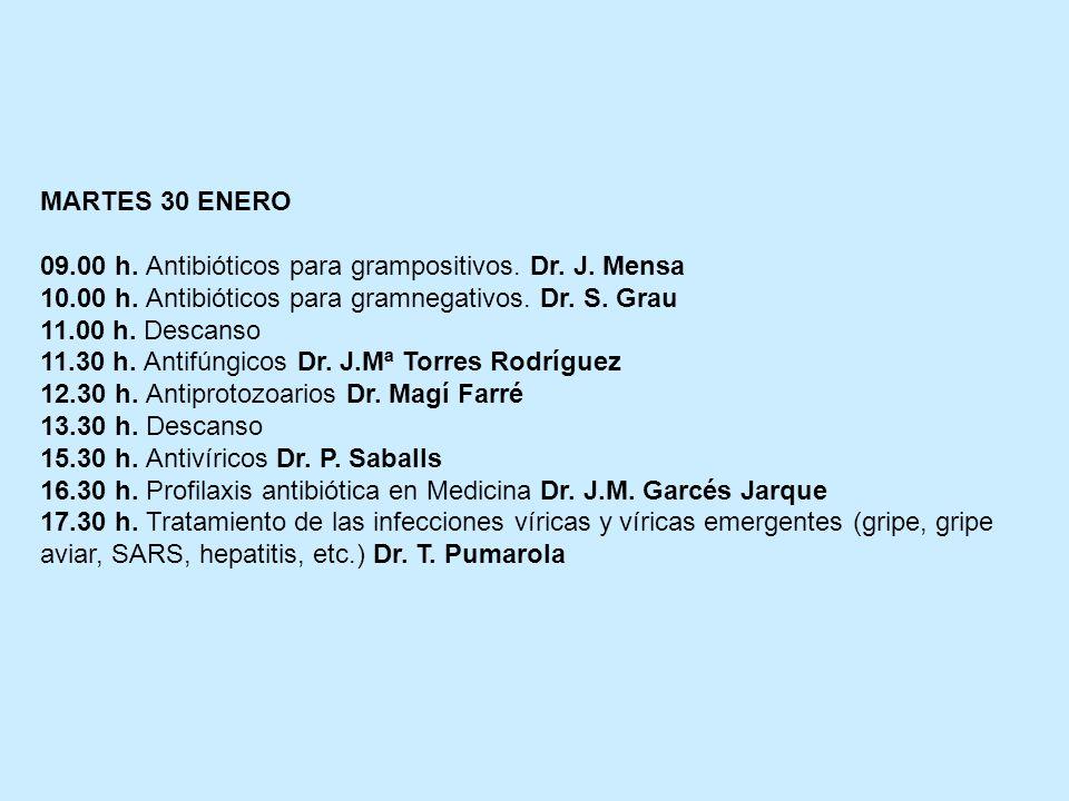 MARTES 30 ENERO 09.00 h. Antibióticos para grampositivos. Dr. J. Mensa 10.00 h. Antibióticos para gramnegativos. Dr. S. Grau 11.00 h. Descanso 11.30 h
