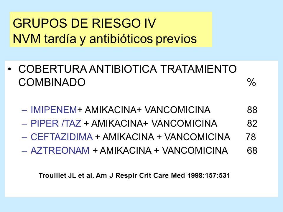 GRUPOS DE RIESGO IV NVM tardía y antibióticos previos COBERTURA ANTIBIOTICA TRATAMIENTO COMBINADO % –IMIPENEM+ AMIKACINA+ VANCOMICINA 88 –PIPER /TAZ +