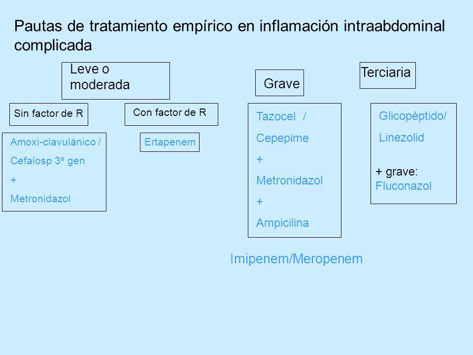 Pautas de tratamiento empírico en inflamación intraabdominal complicada Leve o moderada Sin factor de R Con factor de R Amoxi-clavulánico / Cefalosp 3