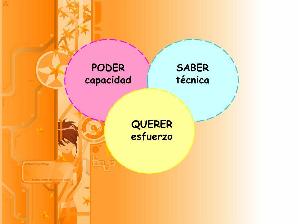 NUTRICIÓN Intervienen APARATO DIGESTIVO Transforma ALIMENTOS en NUTRIENTES APARATO CIRCULATORIO Transporta NUTRIENTESOXÍGENO Recoge SUSTANCIAS DESECHO APARATO RESPIRATORIO Toma OXÍGENO Expulsa DIÓXIDO CARBONO APARATO EXCRETOR Expulsa EXTERIOR SUSTANCIAS DESECHO