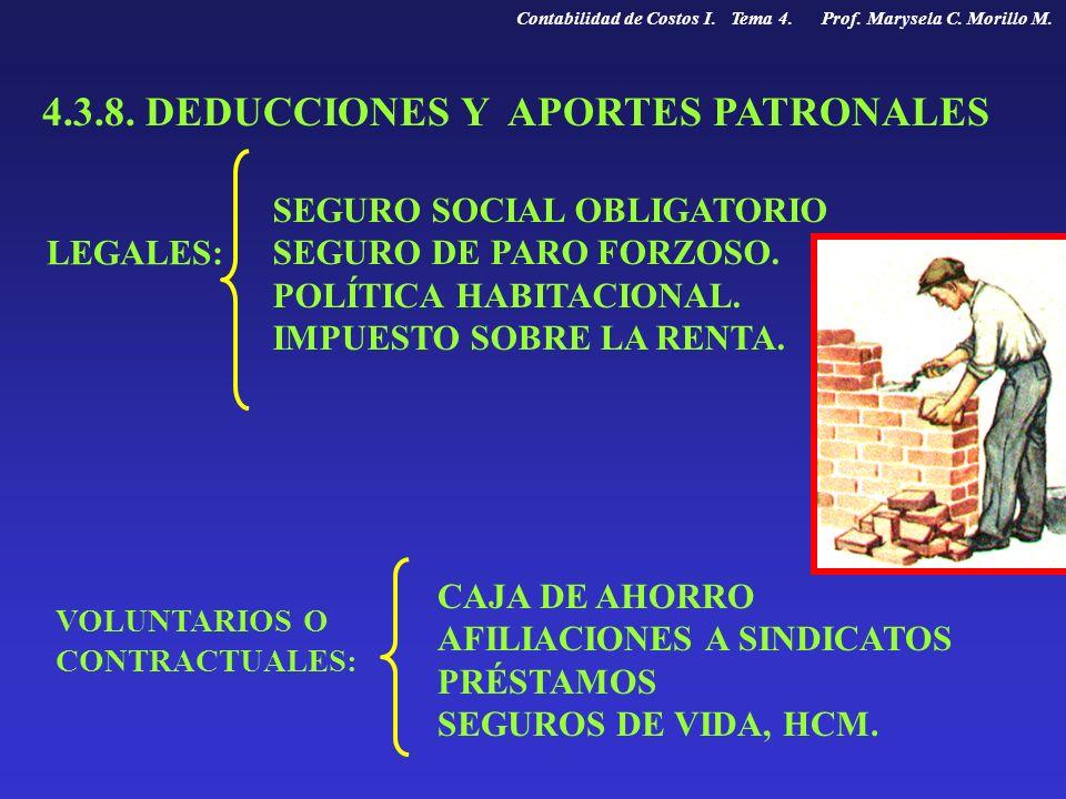 4.3.8. DEDUCCIONES Y APORTES PATRONALES LEGALES: SEGURO SOCIAL OBLIGATORIO SEGURO DE PARO FORZOSO. POLÍTICA HABITACIONAL. IMPUESTO SOBRE LA RENTA. VOL