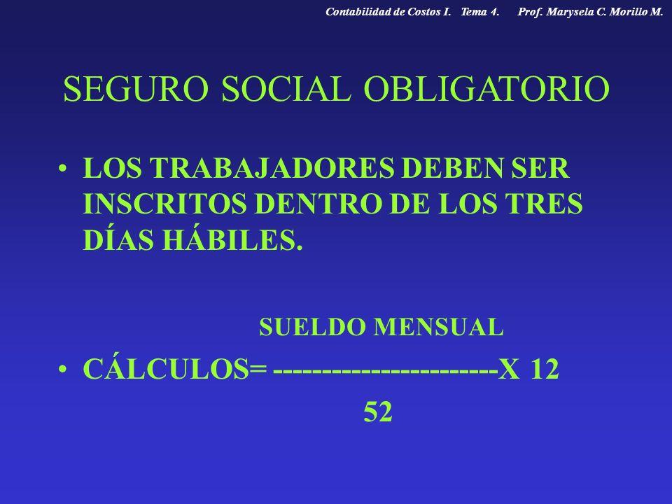 SEGURO SOCIAL OBLIGATORIO LOS TRABAJADORES DEBEN SER INSCRITOS DENTRO DE LOS TRES DÍAS HÁBILES. SUELDO MENSUAL CÁLCULOS= -----------------------X 12 5