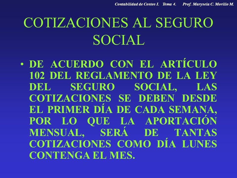 COTIZACIONES AL SEGURO SOCIAL DE ACUERDO CON EL ARTÍCULO 102 DEL REGLAMENTO DE LA LEY DEL SEGURO SOCIAL, LAS COTIZACIONES SE DEBEN DESDE EL PRIMER DÍA